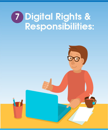 7. Digital Rights & Responsibilities