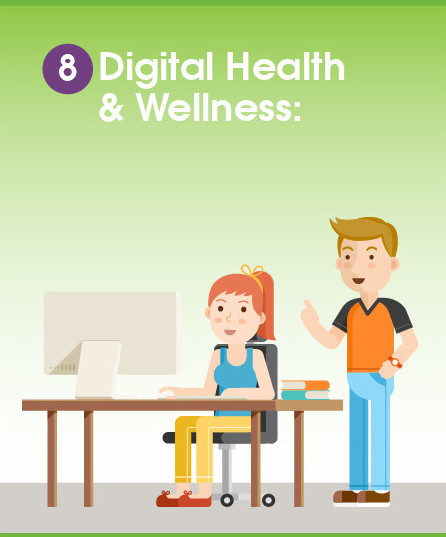 8. Digital Health & Wellness